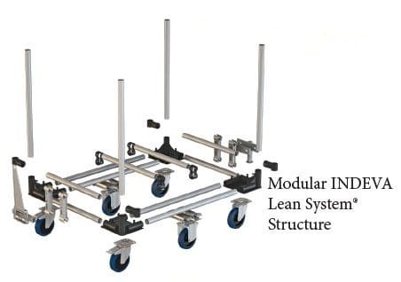 struttura modulare